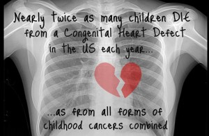CHD_facts